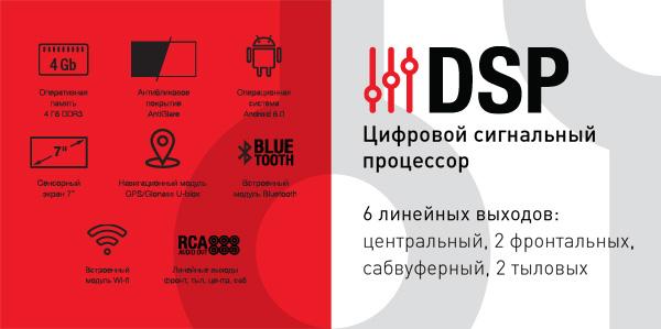 DSP -  цифровой сигнальный процессор