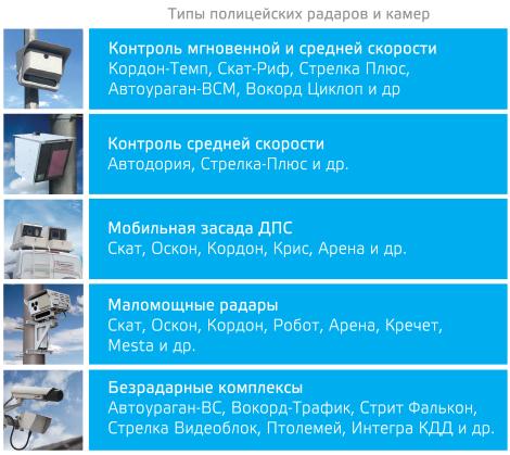 Таблица-радаров.png