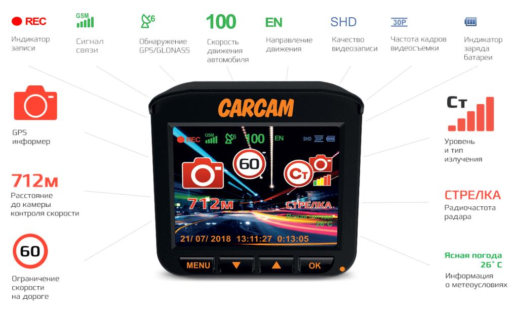 CARCAM COMBO 5S - обновленное и усовершенствованное гибридное устройство 5 в 1 нового поколения.