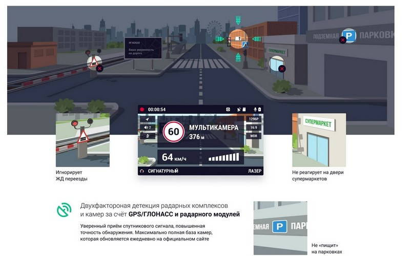 Roadgid X7 Gibrid GT купить в интернет-магазине