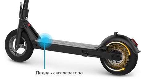 010_Органы управления.jpg